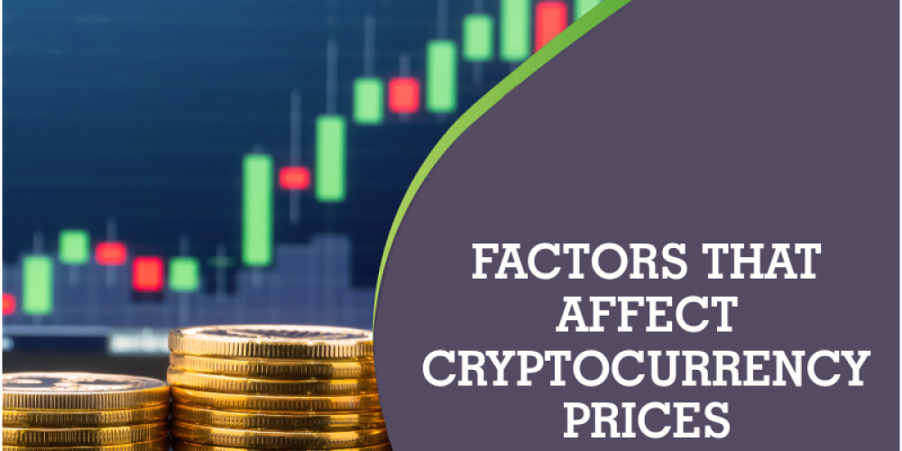 Value Of Cryptocurrency | Exploring Factors Affecting Price