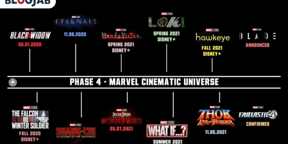 Marvel's Phase 4 Trailer: New Titles, Release Dates & Footage
