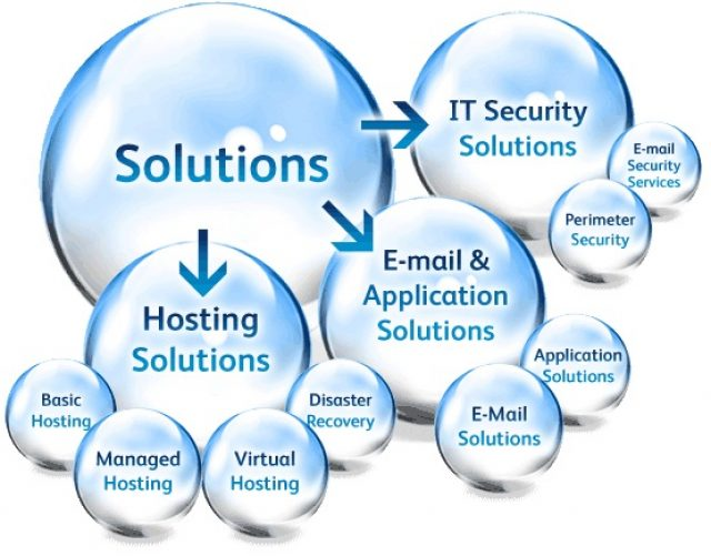 IT Company's IT Support Solutions